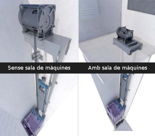 sala-maquines